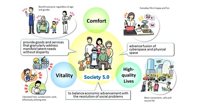 Japan's Society 5.0: An Upcoming Age of Renaissance
