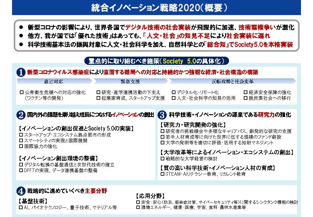 統合イノベーション戦略2020